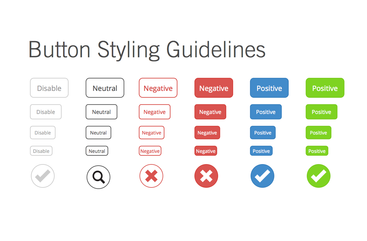 Best Practices for Buttons: The User Experience of colours 1