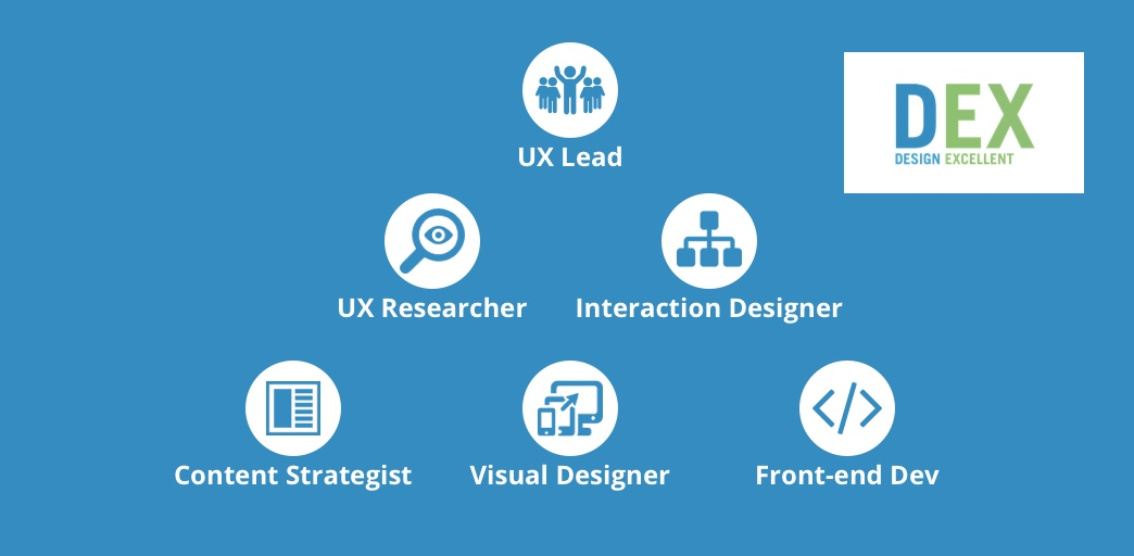 How to build the best Design Team: 6 UX roles 1