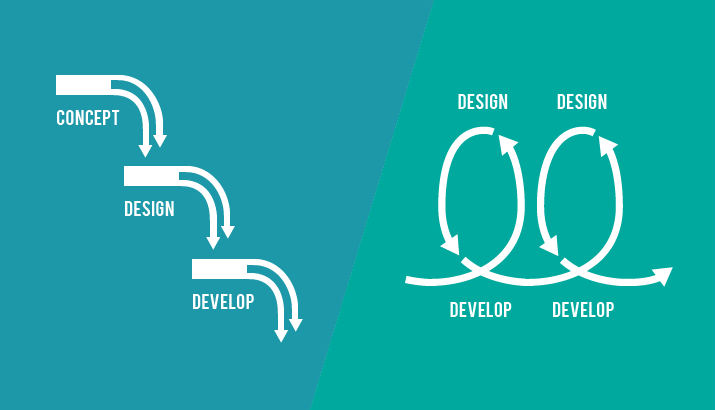 UX in Agile: Design Lead and Product Owner 3