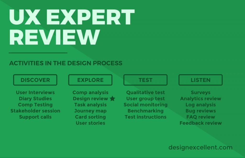 UX Expert Reviews - Why you should do it 2