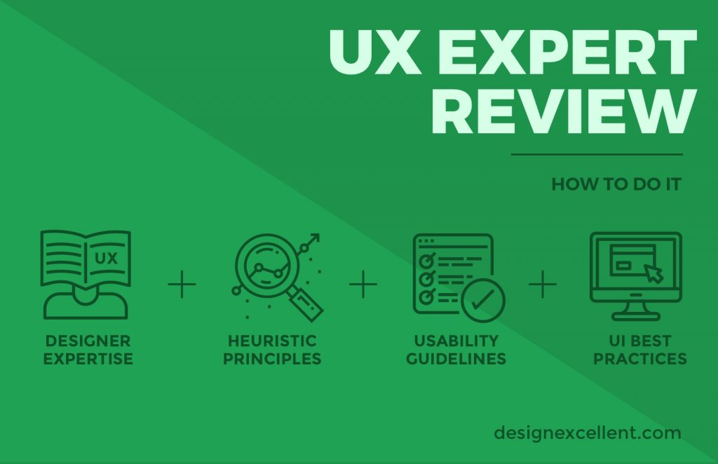 UX Expert Reviews - Why you should do it 3