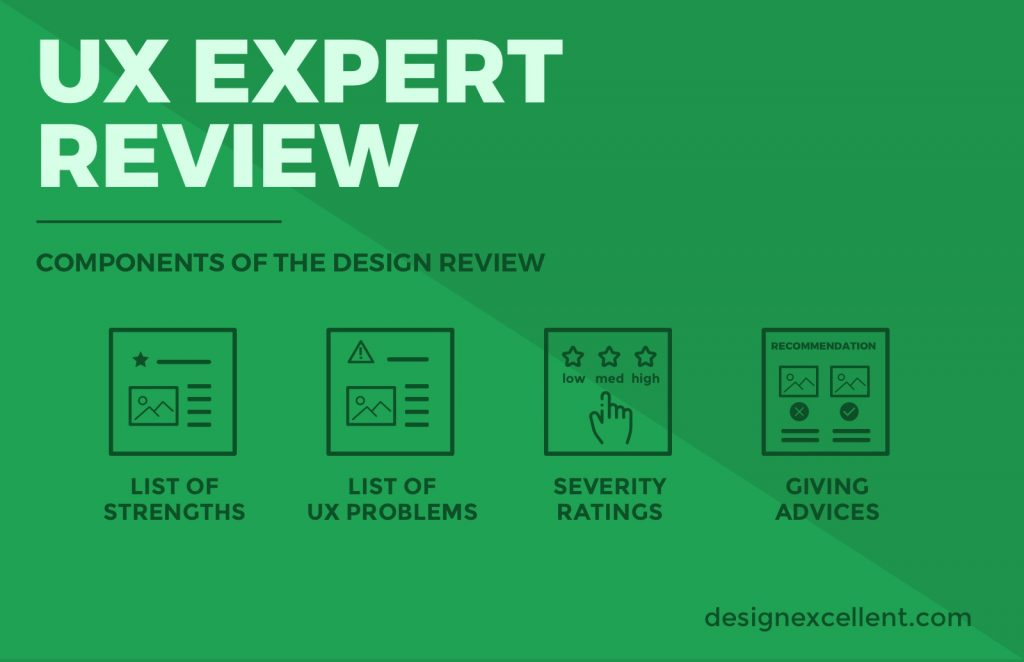 UX Expert Reviews - Why you should do it 4